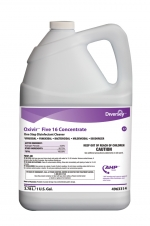 Disinfectant concentrate